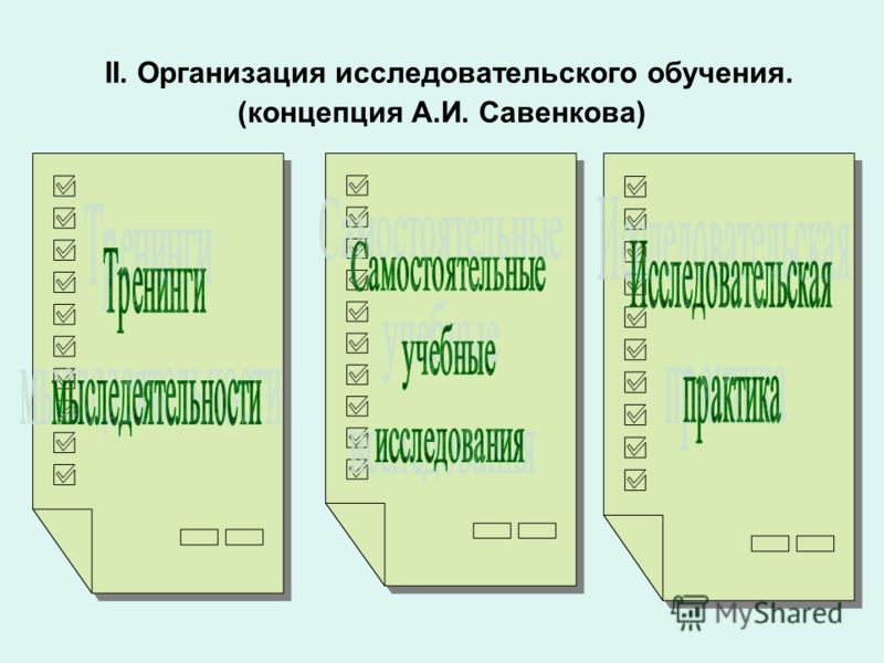II. Организация исследовательского обучения. (концепция А.И. Савенкова)