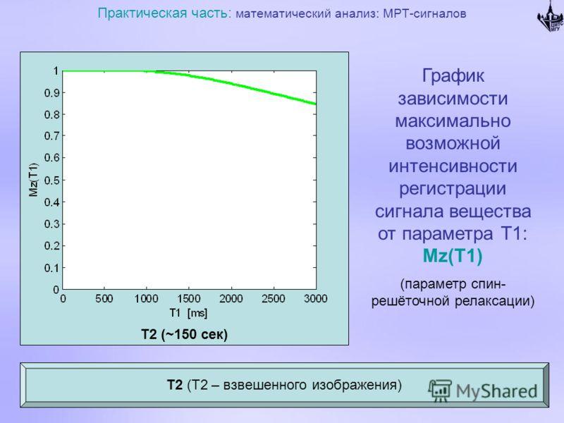 T2 (~150 сек) Практическая часть: математический анализ: МРТ-сигналов Т2 (T2 – взвешенного изображения) График зависимости максимально возможной интенсивности регистрации сигнала вещества от параметра T1: Mz(T1) (параметр спин- решёточной релаксации)