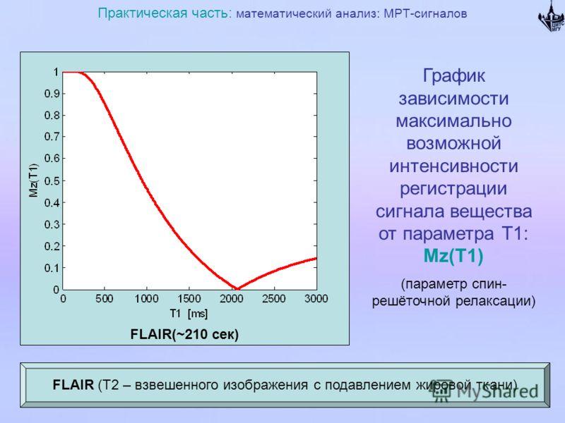 FLAIR(~210 сек) Практическая часть: математический анализ: МРТ-сигналов FLAIR (T2 – взвешенного изображения с подавлением жировой ткани) График зависимости максимально возможной интенсивности регистрации сигнала вещества от параметра T1: Mz(T1) (пара