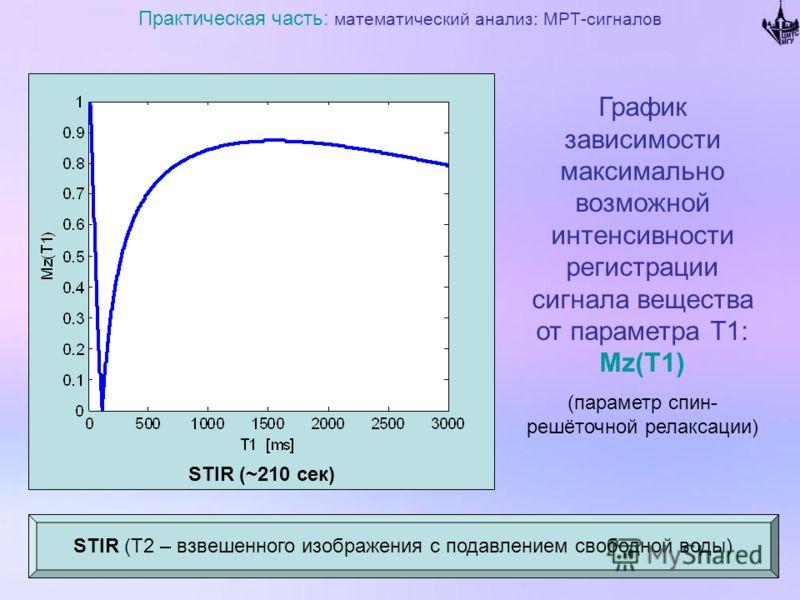 STIR (~210 сек) Практическая часть: математический анализ: МРТ-сигналов STIR (T2 – взвешенного изображения с подавлением свободной воды) График зависимости максимально возможной интенсивности регистрации сигнала вещества от параметра T1: Mz(T1) (пара