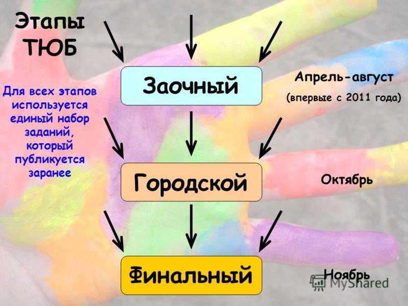 Заочный Городской Финальный Апрель-август (впервые с 2011 года) Октябрь Ноябрь Этапы ТЮБ Для всех этапов используется единый набор заданий, который публикуется заранее