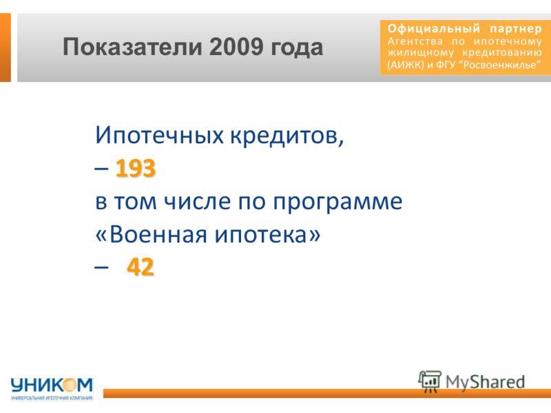 Показатели 2009 года 193 42 Ипотечных кредитов, – 193 в том числе по программе «Военная ипотека» – 42
