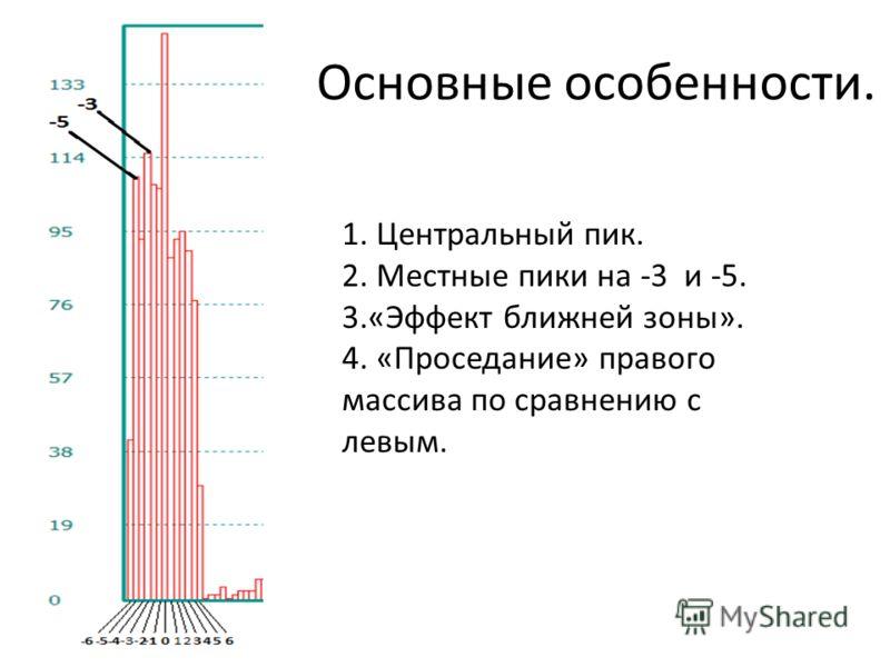 Основные особенности. 1. Центральный пик. 2. Местные пики на -3 и -5. 3.«Эффект ближней зоны». 4. «Проседание» правого массива по сравнению с левым.