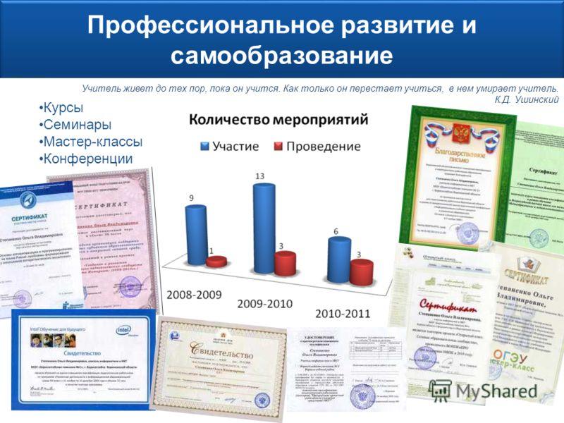 Член жюри III российского фестиваля IT-активных педагогических работников «PRO-движение» Член жюри I сетевого конкурса «Учитель года» 2010, проходившего на портале «Открытый класс» при поддержке НФПК. Организатор и член жюри конкурса методических раз