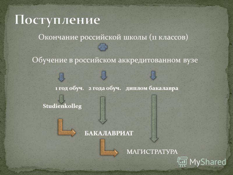 Окончание российской школы (11 классов) Обучение в российском аккредитованном вузе 1 год обуч. 2 года обуч. диплом бакалавра Studienkolleg БАКАЛАВРИАТ МАГИСТРАТУРА