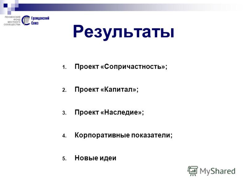 Результаты 1. Проект «Сопричастность»; 2. Проект «Капитал»; 3. Проект «Наследие»; 4. Корпоративные показатели; 5. Новые идеи