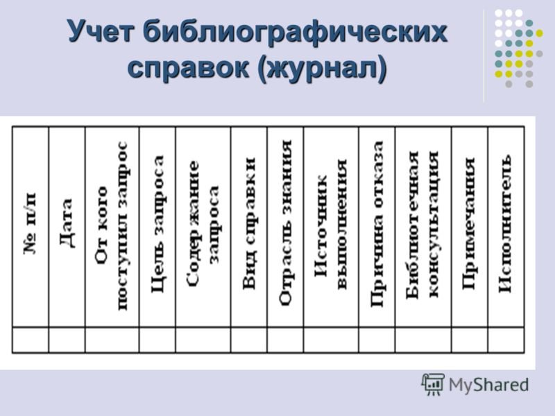 Учет библиографических справок (журнал)