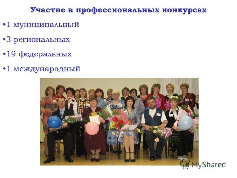 Участие в профессиональных конкурсах 1 муниципальный1 муниципальный 3 региональных3 региональных 19 федеральных19 федеральных 1 международный1 международный