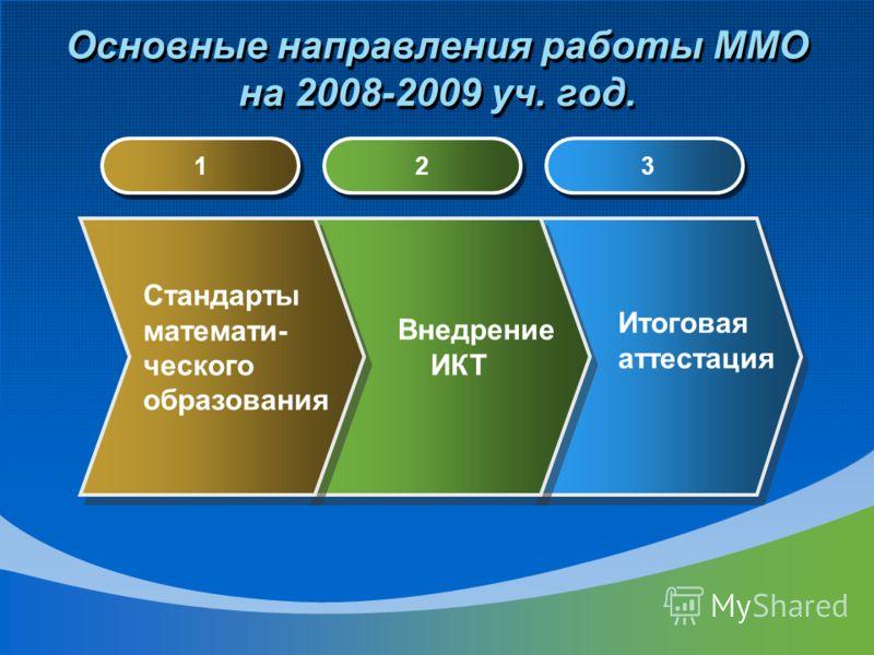Основные направления работы ММО на 2008-2009 уч. год. 1 1 2 2 3 3 Стандарты математи- ческого образования Внедрение ИКТ Итоговая аттестация