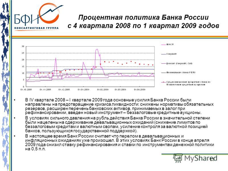 11 Процентная политика Банка России с 4 квартала 2008 по 1 квартал 2009 годов В IV квартале 2008 – I квартале 2009 года основные усилия Банка России были направлены на предотвращение кризиса ликвидности: снижены нормативы обязательных резервов, расши