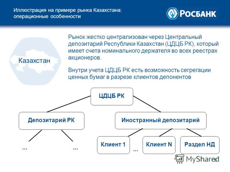 6 Иллюстрация на примере рынка Казахстана: операционные особенности Казахстан Рынок жестко централизован через Центральный депозитарий Республики Казахстан (ЦДЦБ РК), который имеет счета номинального держателя во всех реестрах акционеров. Внутри учет