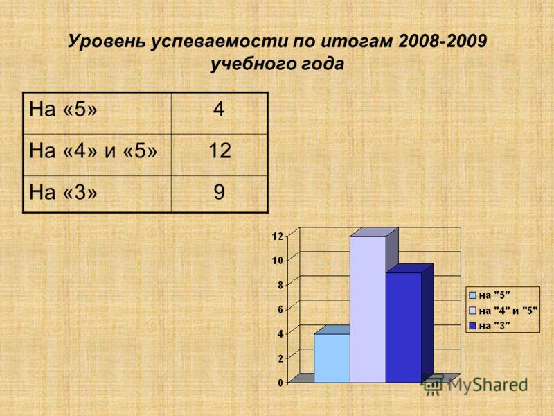 Уровень успеваемости по итогам 2008-2009 учебного года На «5»4 На «4» и «5»12 На «3»9