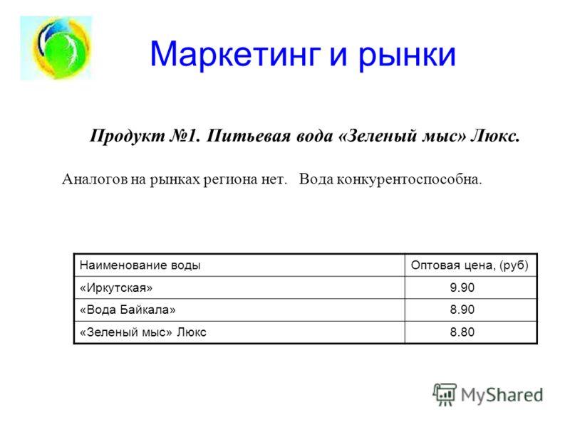 Маркетинг и рынки Продукт 1. Питьевая вода «Зеленый мыс» Люкс. Аналогов на рынках региона нет. Вода конкурентоспособна. Наименование водыОптовая цена, (руб) «Иркутская» 9.90 «Вода Байкала» 8.90 «Зеленый мыс» Люкс 8.80