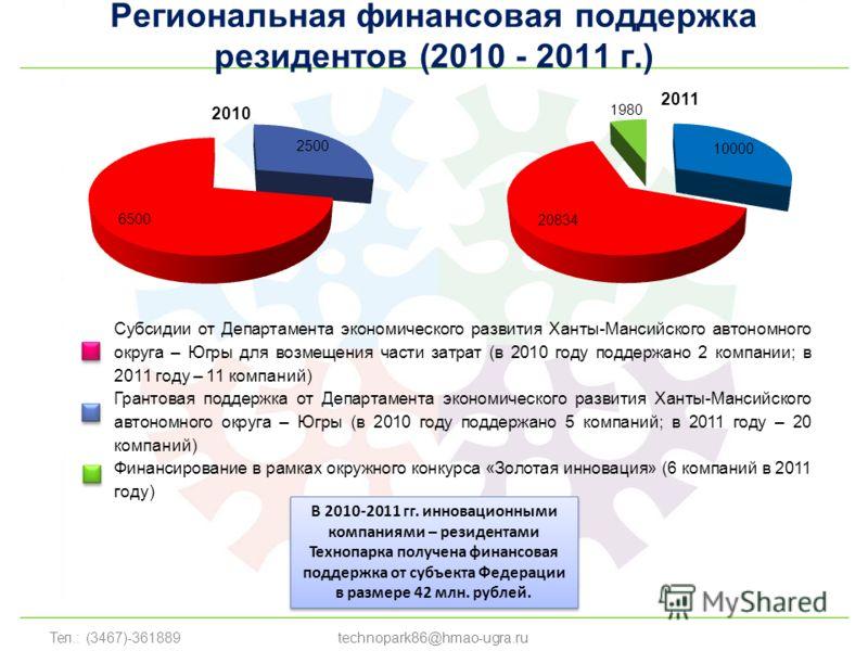 Тел.: (3467)-361889technopark86@hmao-ugra.ru Субсидии от Департамента экономического развития Ханты-Мансийского автономного округа – Югры для возмещения части затрат (в 2010 году поддержано 2 компании; в 2011 году – 11 компаний) Грантовая поддержка о