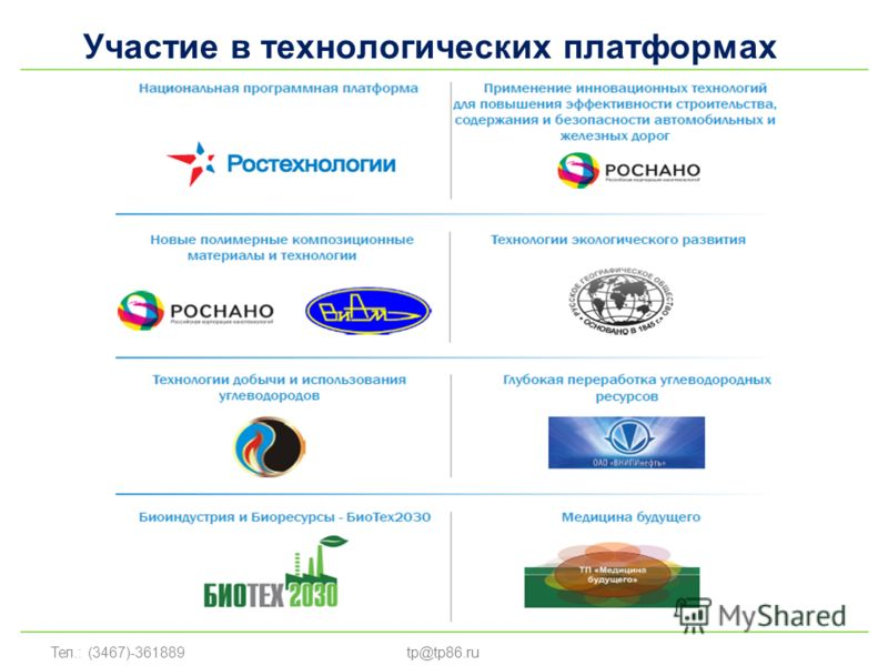 Тел.: (3467)-361889tp@tp86.ru Участие в технологических платформах