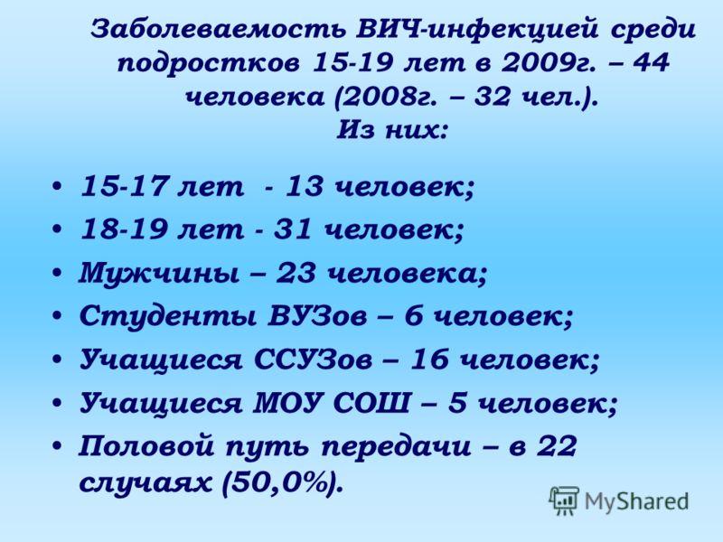Заболеваемость ВИЧ-инфекцией среди подростков 15-19 лет в 2009г. – 44 человека (2008г. – 32 чел.). Из них: 15-17 лет - 13 человек; 18-19 лет - 31 человек; Мужчины – 23 человека; Студенты ВУЗов – 6 человек; Учащиеся ССУЗов – 16 человек; Учащиеся МОУ С