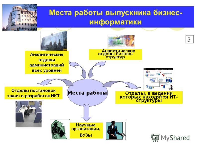Места работы выпускника бизнес- информатики