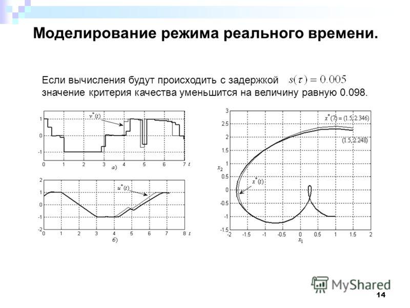 14 Моделирование режима реального времени. Если вычисления будут происходить с задержкой значение критерия качества уменьшится на величину равную 0.098.