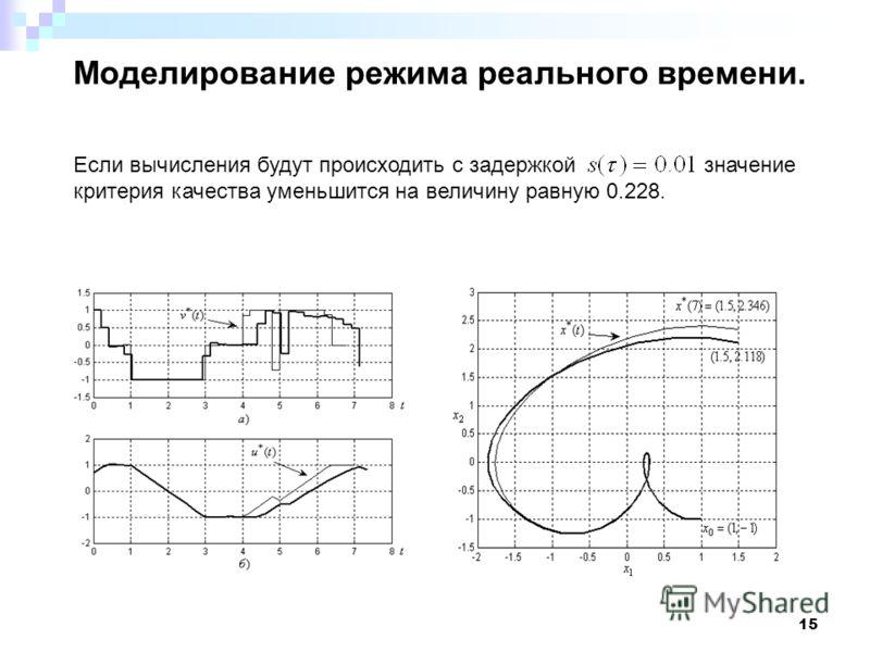 15 Моделирование режима реального времени. Если вычисления будут происходить с задержкой значение критерия качества уменьшится на величину равную 0.228.
