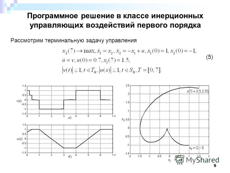 9 Программное решение в классе инерционных управляющих воздействий первого порядка Рассмотрим терминальную задачу управления (5)