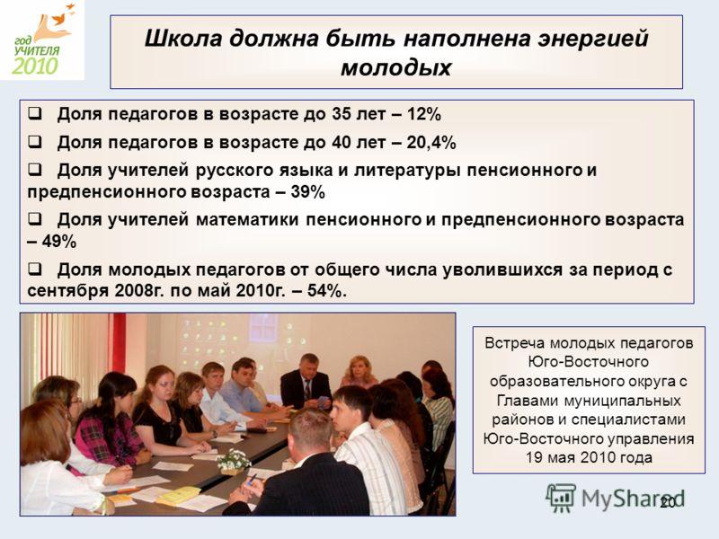 24 августа 2010г.г.Нефтегорск20 Школа должна быть наполнена энергией молодых Доля педагогов в возрасте до 35 лет – 12% Доля педагогов в возрасте до 40 лет – 20,4% Доля учителей русского языка и литературы пенсионного и предпенсионного возраста – 39%