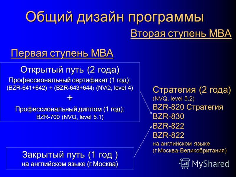 Общий дизайн программы Первая ступень МВА Вторая ступень МВА Открытый путь (2 года) Профессиональный сертификат (1 год): (BZR-641+642) + (BZR-643+644 ) (NVQ, level 4) + Профессиональный диплом (1 год): BZR-700 (NVQ, level 5.1) Закрытый путь (1 год )