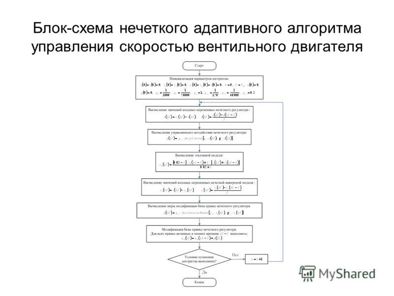 Блок-схема нечеткого адаптивного алгоритма управления скоростью вентильного двигателя