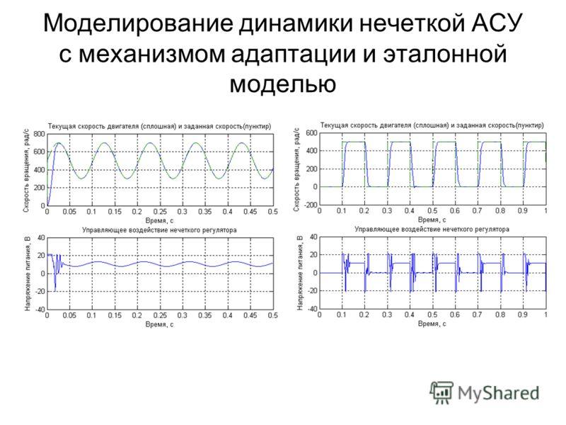 Моделирование динамики нечеткой АСУ с механизмом адаптации и эталонной моделью