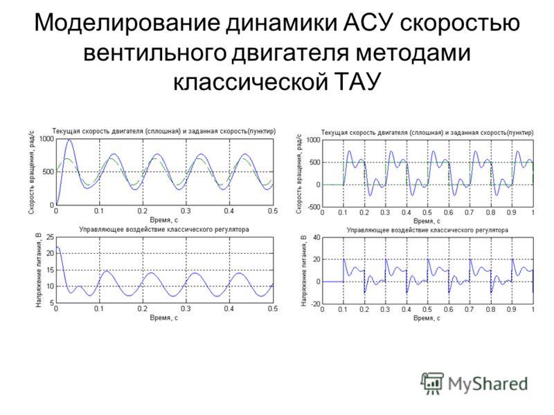 Моделирование динамики АСУ скоростью вентильного двигателя методами классической ТАУ
