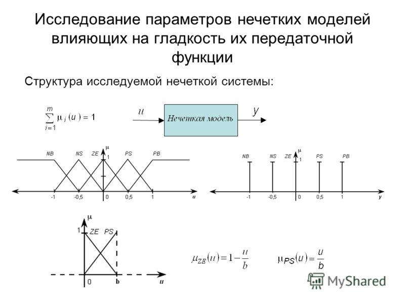 Исследование параметров нечетких моделей влияющих на гладкость их передаточной функции Структура исследуемой нечеткой системы: