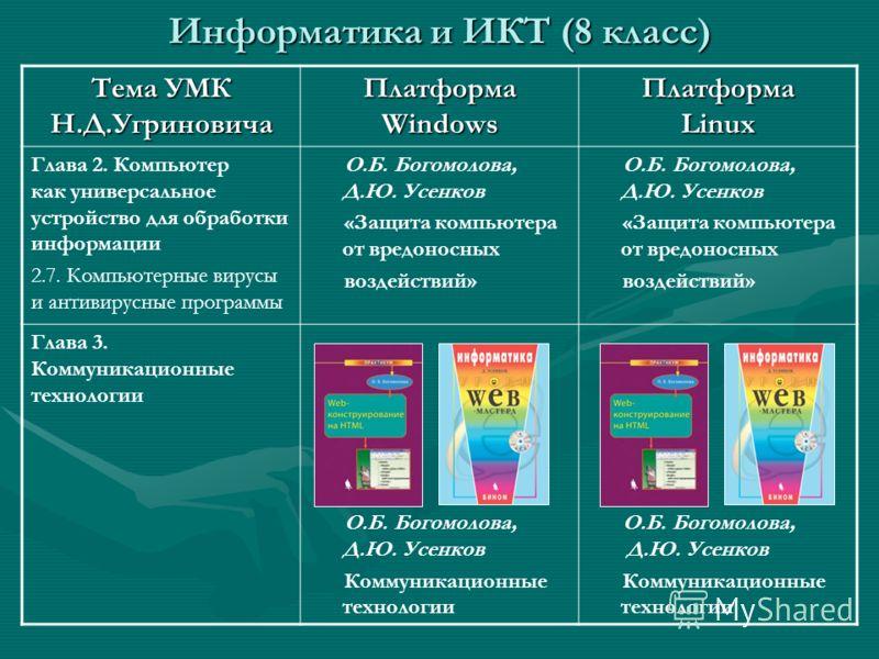Информатика и ИКТ (8 класс) Тема УМК Н.Д.Угриновича Платформа Windows Платформа Linux Глава 2. Компьютер как универсальное устройство для обработки информации 2.7. Компьютерные вирусы и антивирусные программы О.Б. Богомолова, Д.Ю. Усенков «Защита ком