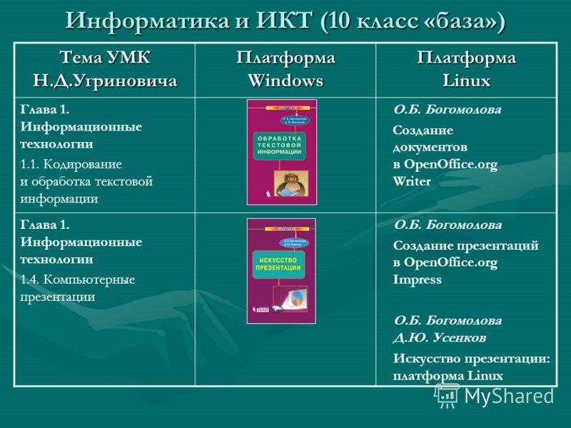 Информатика и ИКТ (10 класс «база») Тема УМК Н.Д.Угриновича Платформа Windows Платформа Linux Глава 1. Информационные технологии 1.1. Кодирование и обработка текстовой информации О.Б. Богомолова Создание документов в OpenOffice.org Writer Глава 1. Ин