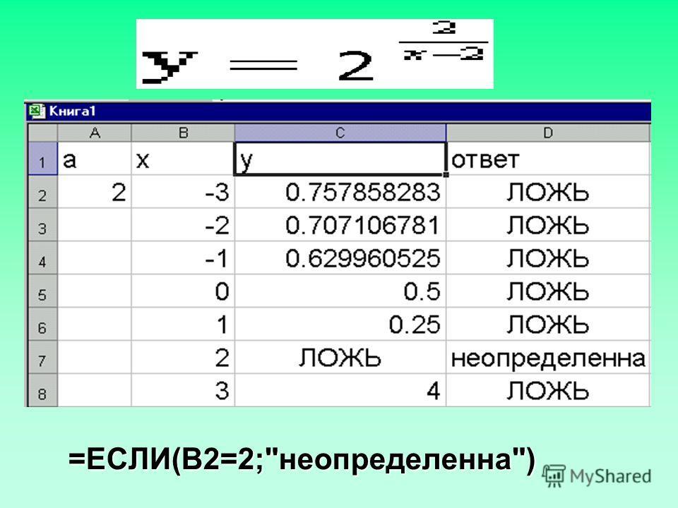 =ЕСЛИ(B2=2;неопределенна)