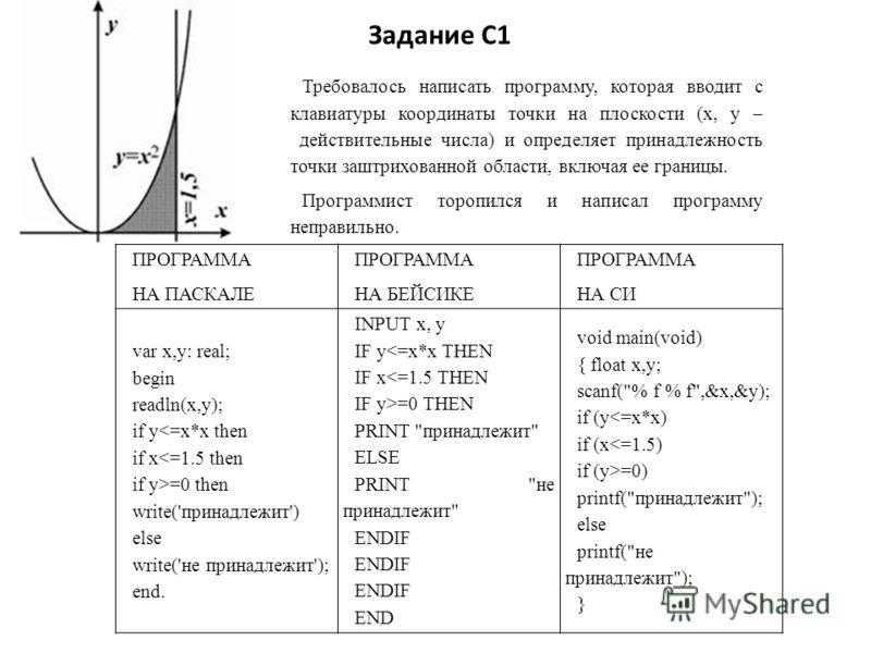 Задание C1 Требовалось написать программу, которая вводит с клавиатуры координаты точки на плоскости (x, y – действительные числа) и определяет принадлежность точки заштрихованной области, включая ее границы. Программист торопился и написал программу