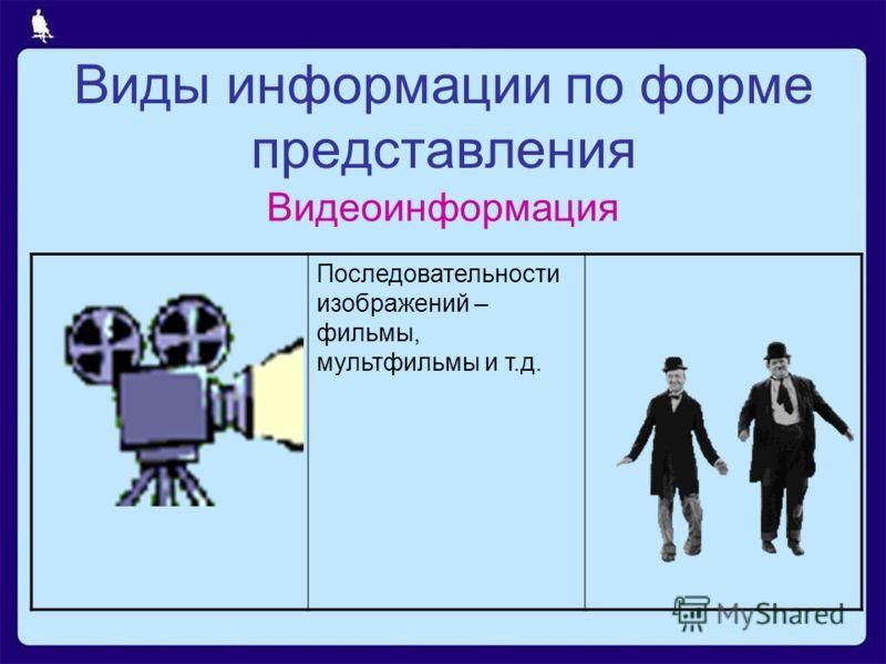 Виды информации по форме представления Видеоинформация Последовательности изображений – фильмы, мультфильмы и т.д.