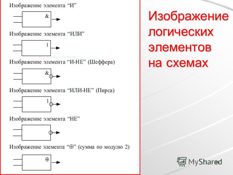 18 Изображение логических элементов на схемах