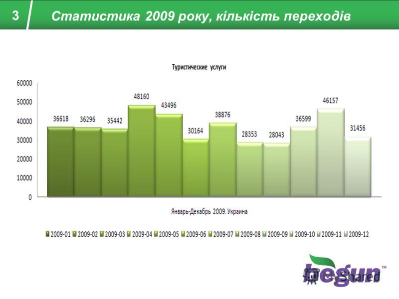3 Статистика 2009 року, кількість переходів