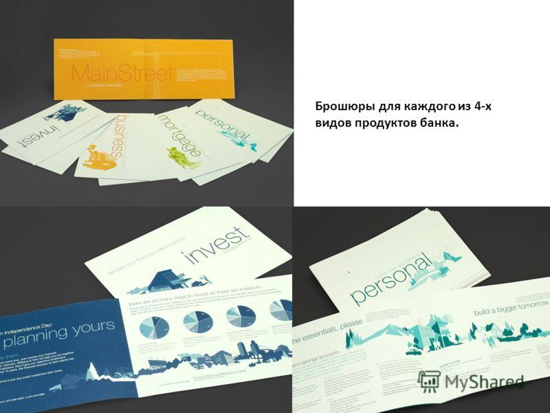 Брошюры для каждого из 4-х видов продуктов банка.