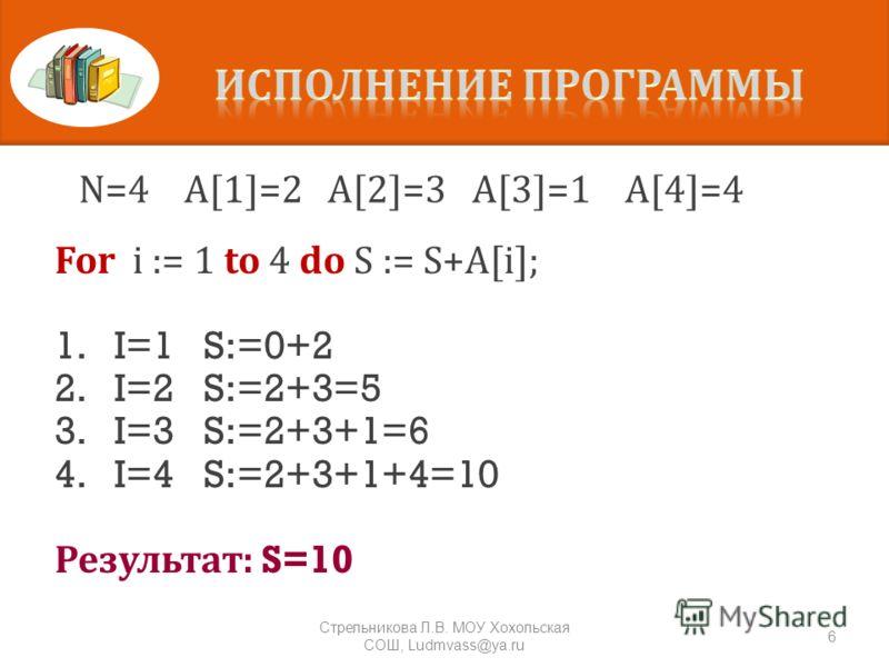 For i := 1 to 4 do S := S+A[i]; 1.I=1 S:=0+2 2.I=2 S:=2+3=5 3.I=3 S:=2+3+1=6 4.I=4 S:=2+3+1+4=10 Результат : S=10 N=4 A[1]=2 A[2]=3 A[3]=1 A[4]=4 6 Стрельникова Л. В. МОУ Хохольская СОШ, Ludmvass@ya.ru