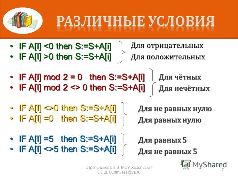 IF A[I] 0 then S:=S+A[i] IF A[I] mod 2 = 0 then S:=S+A[i]IF A[I] mod 2 = 0 then S:=S+A[i] IF A[I] mod 2  0 then S:=S+A[i]IF A[I] mod 2  0 then S:=S+A[i] IF A[I] 0 then S:=S+A[i]IF A[I] 0 then S:=S+A[i] IF A[I] =0 then S:=S+A[i]IF A[I] =0 then S:=S+A[