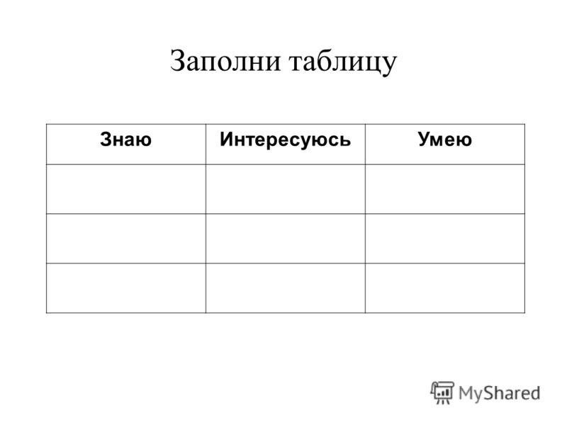 Заполни таблицу ЗнаюИнтересуюсьУмею