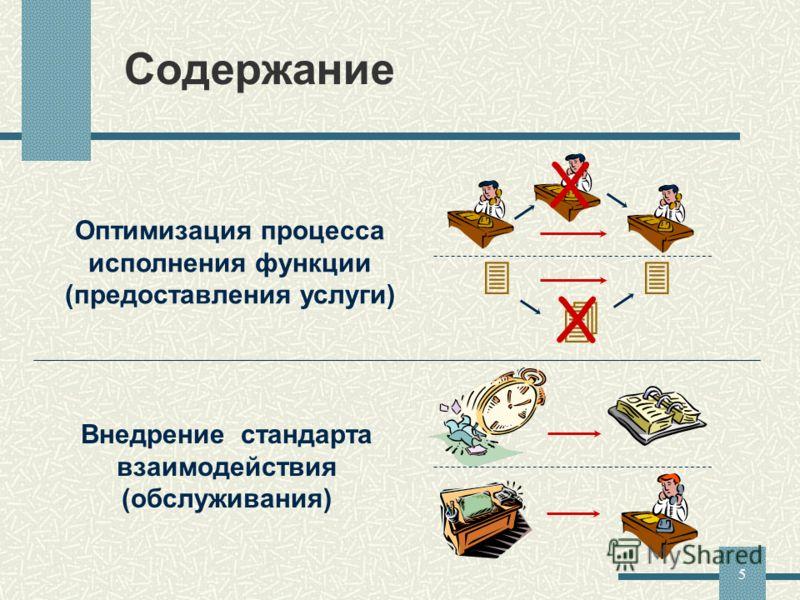 5 Содержание Оптимизация процесса исполнения функции (предоставления услуги) X X Внедрение стандарта взаимодействия (обслуживания)