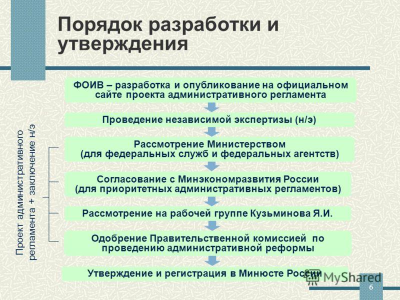 6 Порядок разработки и утверждения Проведение независимой экспертизы (н/э) ФОИВ – разработка и опубликование на официальном сайте проекта административного регламента Рассмотрение Министерством (для федеральных служб и федеральных агентств) Согласова