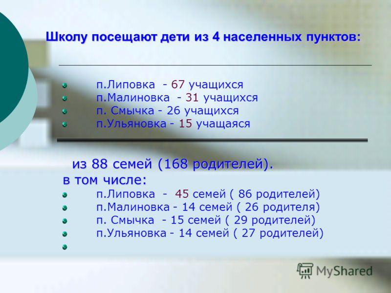 п.Липовка - 67 учащихся п.Малиновка - 31 учащихся п. Смычка - 26 учащихся п.Ульяновка - 15 учащаяся из 88 семей (168 родителей). из 88 семей (168 родителей). в том числе: п.Липовка - 45 семей ( 86 родителей) п.Малиновка - 14 семей ( 26 родителя) п. С
