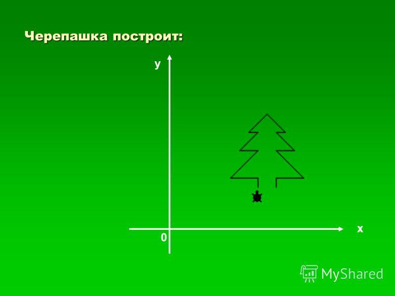 Пример 2. Даны координаты пятнадцати точек. Построить фигуру по этим координатам. 1.(40,10) 2.(40,20) 3.(10,20) 4.(40,50) 5.(20,50) 6.(40,70) 7.(30,70) 8.(50,90) 9.(70,70) 10.(60,70) 11.(80,50) 12.(60,50) 13.(90,20) 14.(60,20) 15.(60,10) пп нов_место