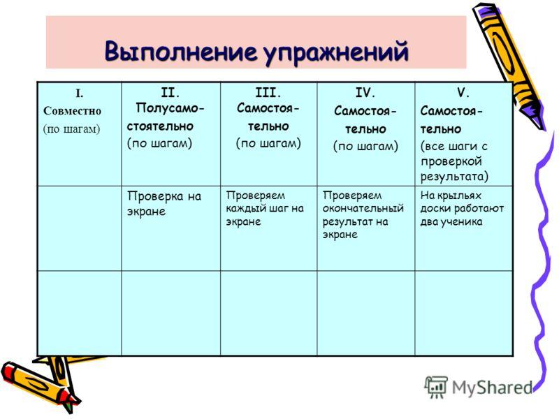 Выполнение упражнений I. Совместно (по шагам) II. Полусамо- стоятельно (по шагам) III. Самостоя- тельно (по шагам) IV. Самостоя- тельно (по шагам) V. Самостоя- тельно (все шаги с проверкой результата) Проверка на экране Проверяем каждый шаг на экране