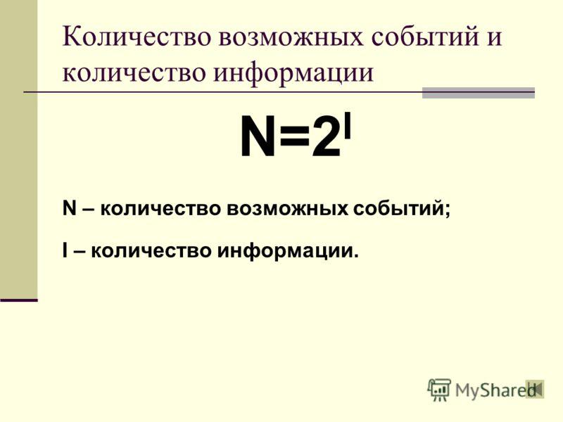 Количество возможных событий и количество информации N=2 I N – количество возможных событий; I – количество информации.