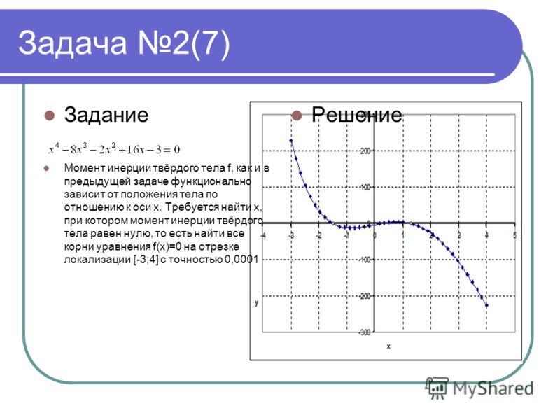 Задача 1(3) Момент инерции твёрдого тела y функционально зависит от положения тела по отношению к оси x. Вычислить момент инерции твёрдого тела y(x) при х изменяющемся от a и b. Построить график этой функциональной зависимости на интервале [a,b] с ша