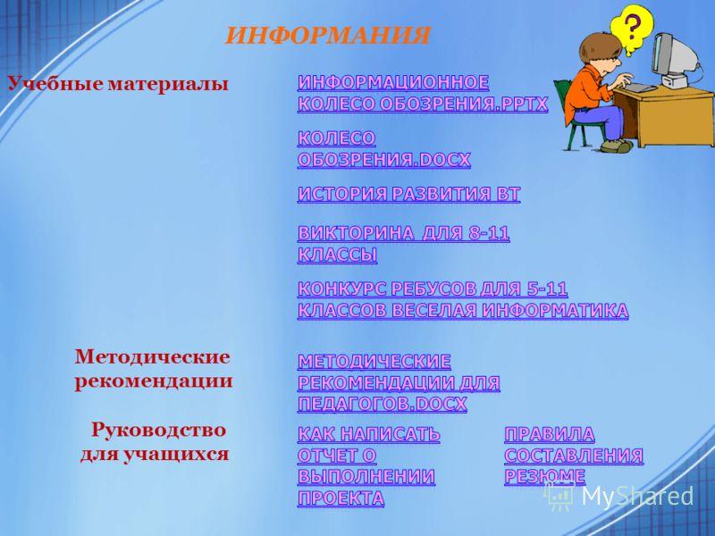 Учебные материалы Методические рекомендации Руководство для учащихся ИНФОРМАНИЯ
