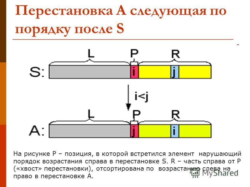 Перестановка А следующая по порядку после S На рисунке Р – позиция, в которой встретился элемент нарушающий порядок возрастания справа в перестановке S. R – часть справа от Р («хвост» перестановки), отсортирована по возрастанию слева на право в перес